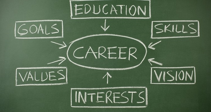 how-to-choose-careers