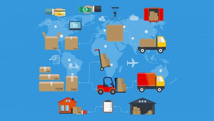 fmcg supply chain management