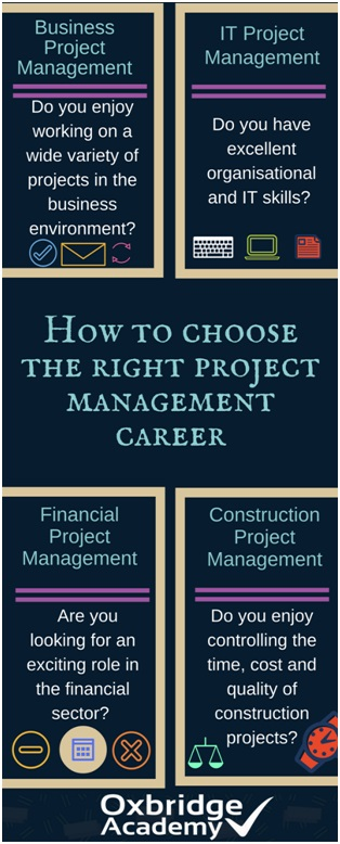 project-management-infographic