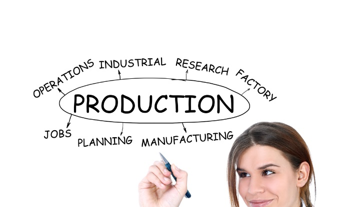 production and production planning