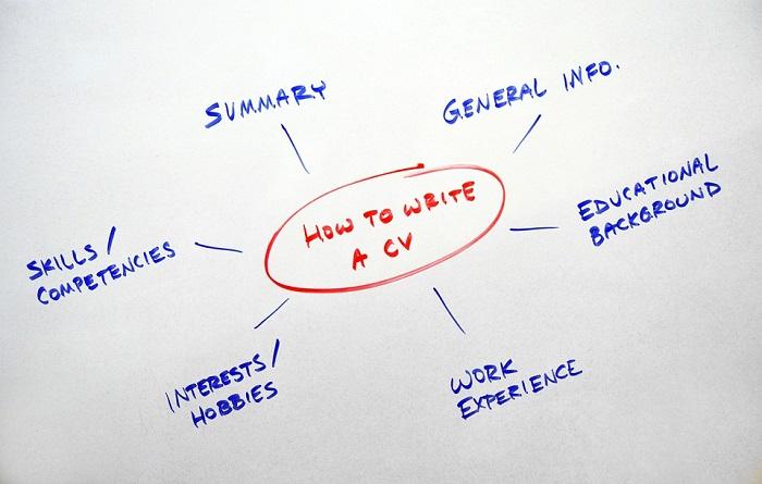 drafting your cv