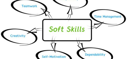 Soft Skills Employers Are Looking For | Job Mail
